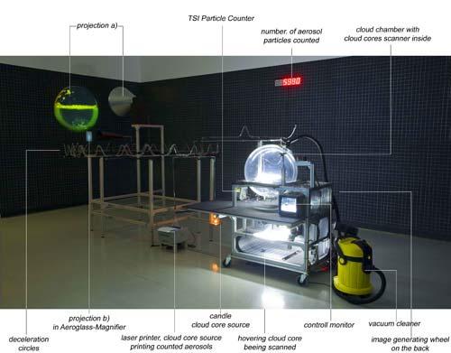 ffur_tropospheric-laborator